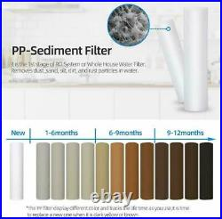20Pcs 1 Micron 20x4.5 Whole House Big Blue Sediment Water Filter for RO System