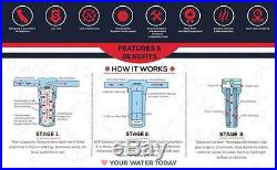 3 Stage 20 Big Blue 1 Port Whole House Water Filter + Filters Sed, GAC, CB