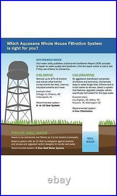 AQUASANA EQ-1000 10yr 1,000,000 Gal Whole House Water Filter System NEW