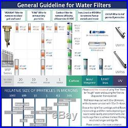 ISpring WGB32B 3-Stage Whole House Water Filtration System with 20 x 4.5 Big and